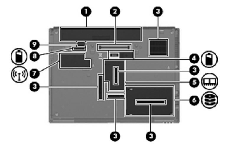 这款二手6930P机型如何和原来的6910P对比的话区别不算太大,仅仅是将一些外壳上改变成全部金属的了,如原来的6910P虽然说D面都是塑料的但是整体的大致结构已经出来了,因此6930P在原来的基础上改变了很多地方的材质,这话总改变总体上有非常不错的效果,比如说整体的坚固程度大大超越以前,记得看过一个视频就算有好几个人大约三个人站在盒盖后的惠普6930P上都是完全没有问题的,另外的一个改进后的优势就是散热上大大优于原来,主要的功劳就是由于使用金属的材质加速了整机的散热流程,下面我们还是看看今天主要的内容就