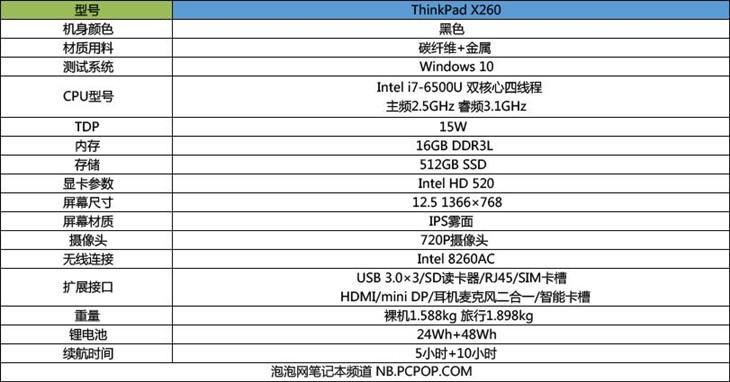 终于放弃VGA ThinkPad X260商务本评测